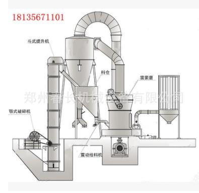 大型雷蒙磨粉机-5R4121雷蒙机